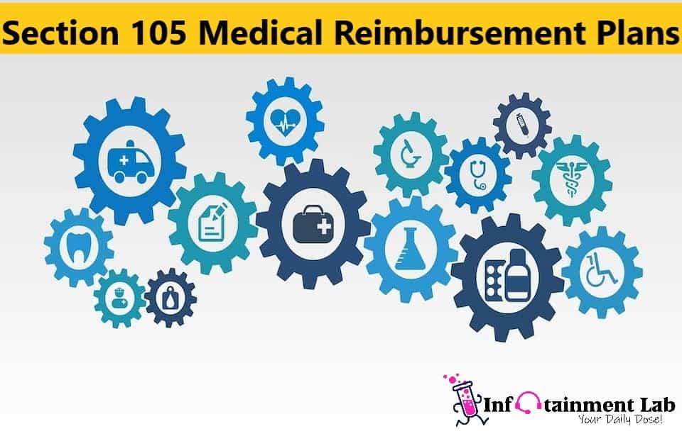 Section 105 Medical Reimbursement Plans